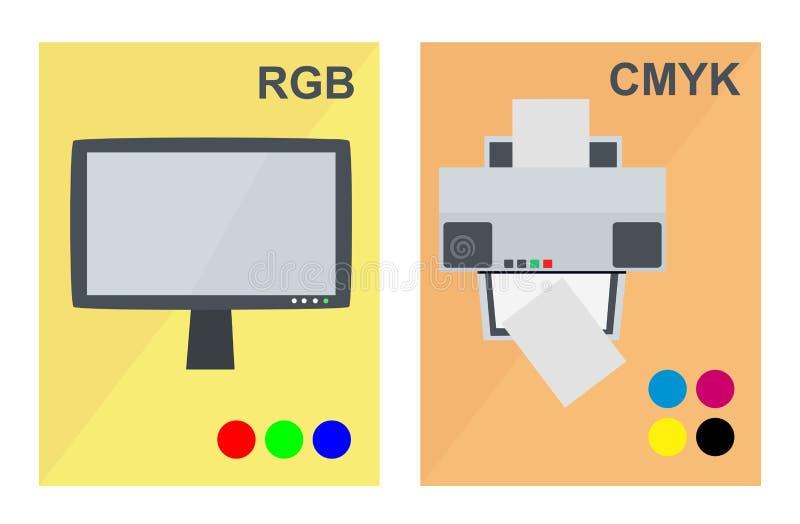 Wektor RGB i CMYK pojęcie z lcd monitorem i biurową drukarką ilustracja wektor