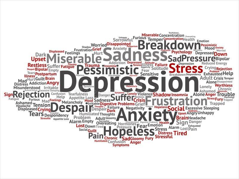 Wektorowa depresja lub umysłowa emocjonalnego nieładu słowa problemowa abstrakcjonistyczna chmura odizolowywaliśmy tło kolaż ilustracja wektor
