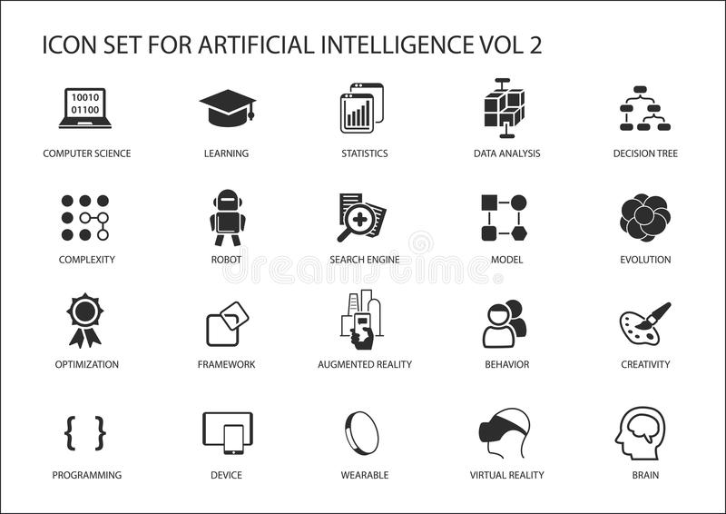 Wektorowa ikona ustawiająca dla sztucznej inteligenci pojęcia (AI) Różnorodni symbole dla tematu używać płaskiego projekt ilustracja wektor