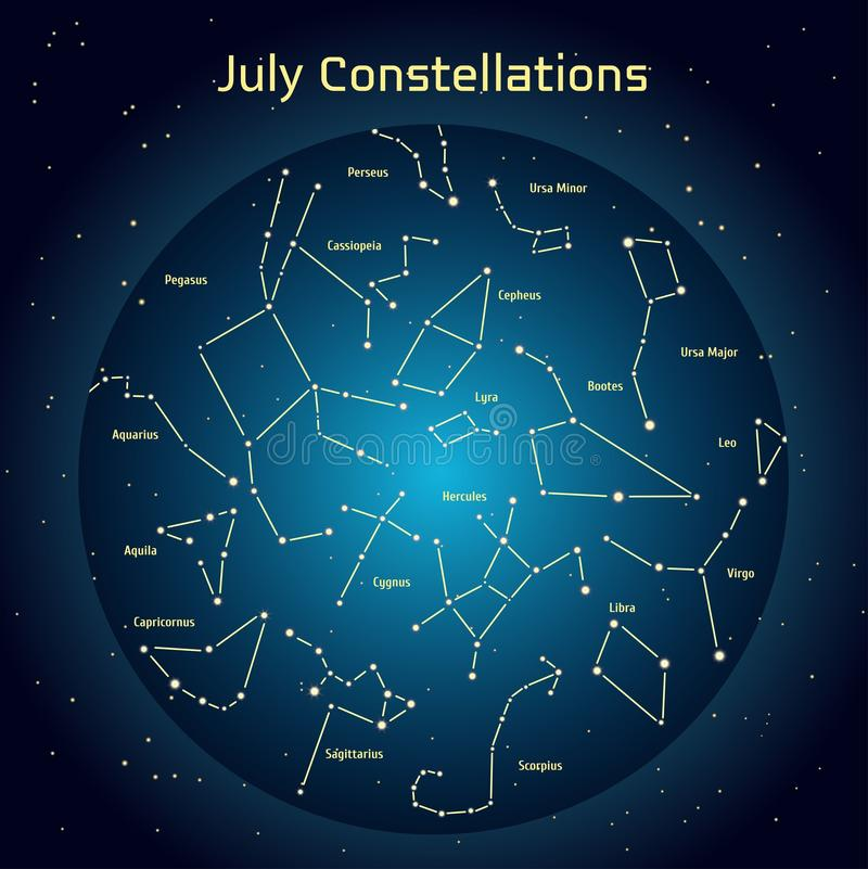 Wektorowa ilustracja gwiazdozbiory nocne niebo w Lipu Jarzący się zmrok - błękitny okrąg z gwiazdami w przestrzeni royalty ilustracja