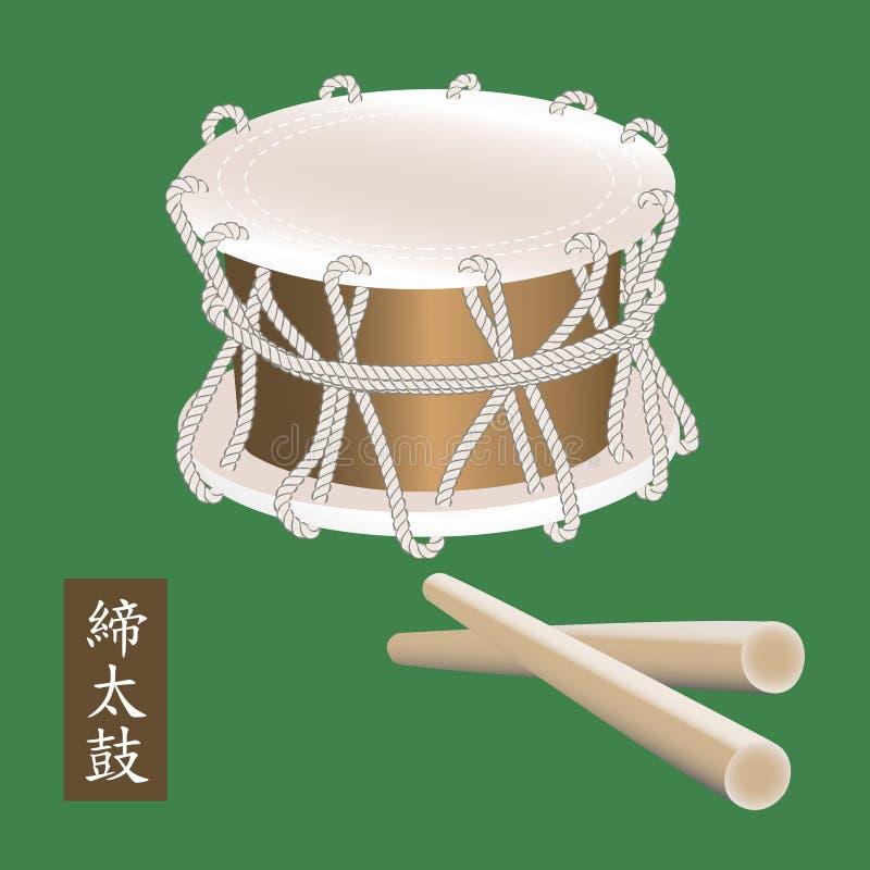 Wektorowa ilustracja Tradycyjny azjatykci perkusja instrument Taiko lub Shime Daiko bęben Imię bęben Shime Daiko jest writte ilustracja wektor