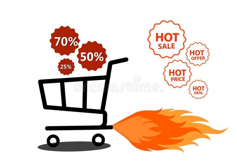 Wektorowa ilustracja wózek na zakupy z płomieniem Ogień etykietki ustawiać gorąca sprzedaży ilustracja wektor