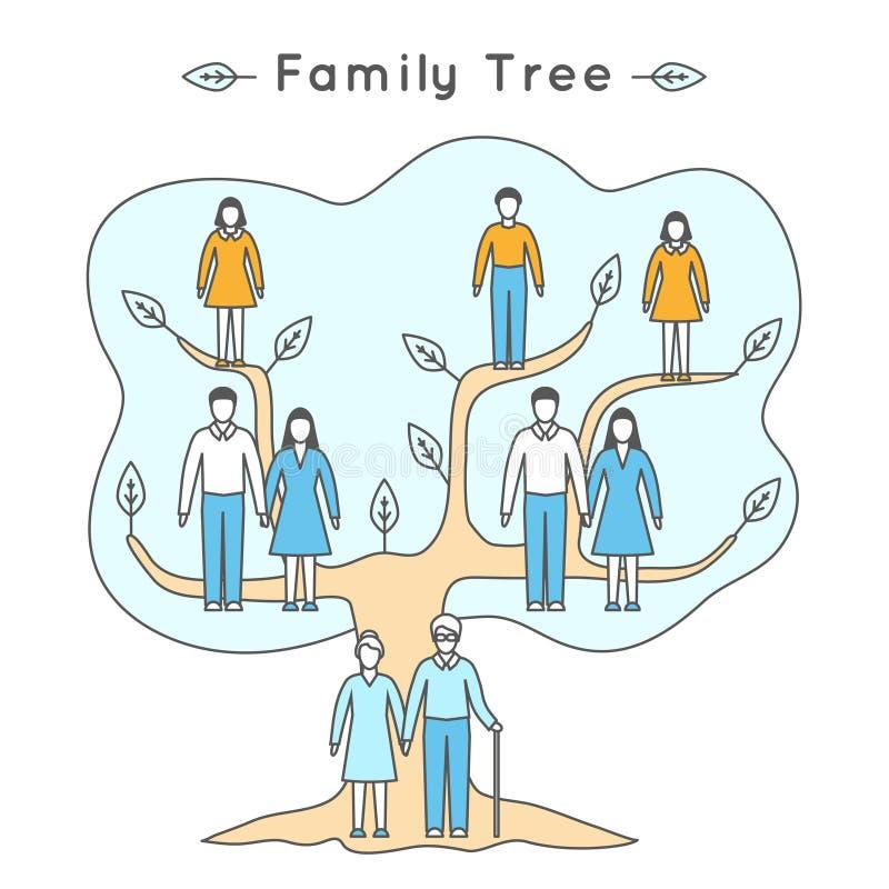 Wektorowa ilustracja w liniowym stylu Płaskie ikony jak mogą target1504_0_ łatwo puste rodzinne kartoteki ramy grupującego pojedy royalty ilustracja