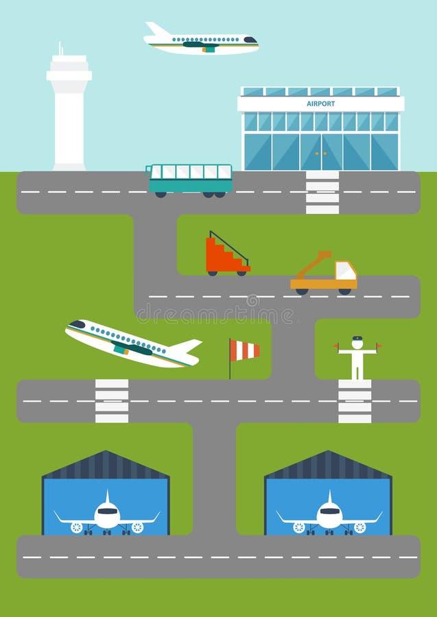 Wektorowa ilustracja z lotniskiem royalty ilustracja