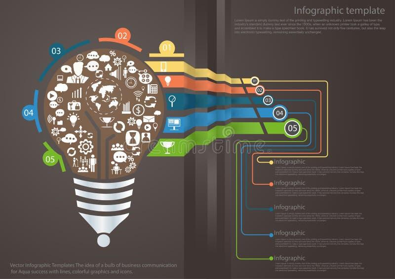 Wektorowa Infographic szablonu żarówka pomysł biznes komunikacja dla Aqua sukcesu z liniami, kolorowymi grafika i ic, royalty ilustracja