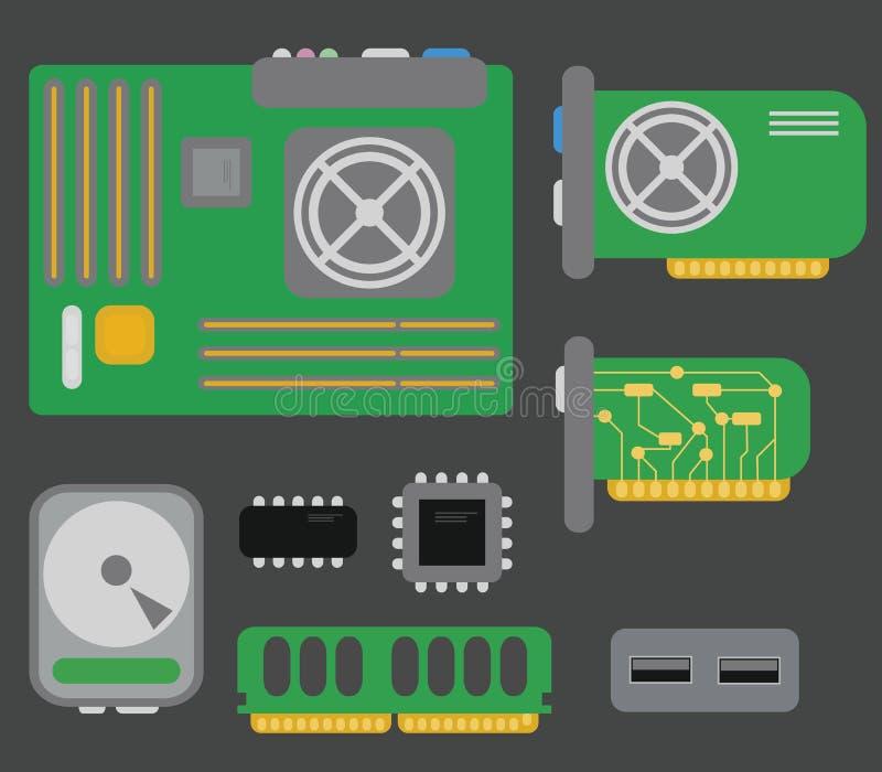 Wektorowa kolekcja osobistego komputeru części: płyta główna, wideo ilustracja wektor