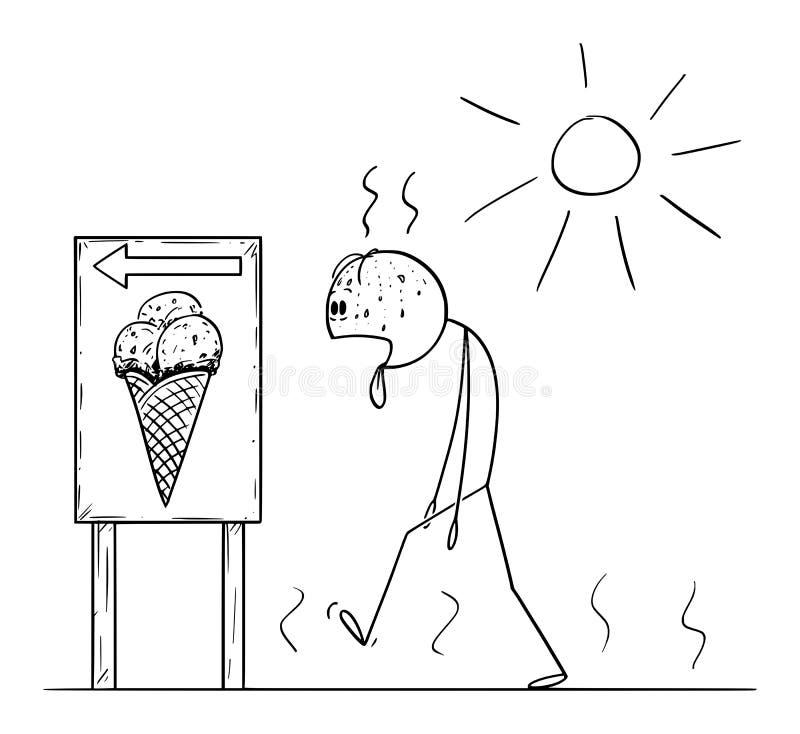 Wektorowa kreskówka mężczyzny mężczyzny Spragniony Skołowany odprowadzenie w lecie lub słonecznym dniu Kupować lody ilustracji