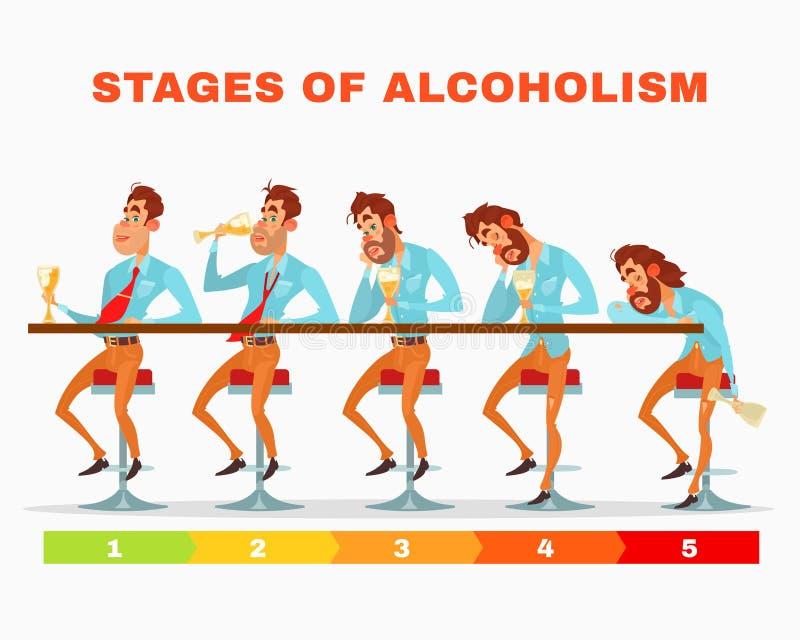 Wektorowa kreskówki ilustracja mężczyzna przy różnymi scenami alkoholiczny odurzenie alkoholem royalty ilustracja
