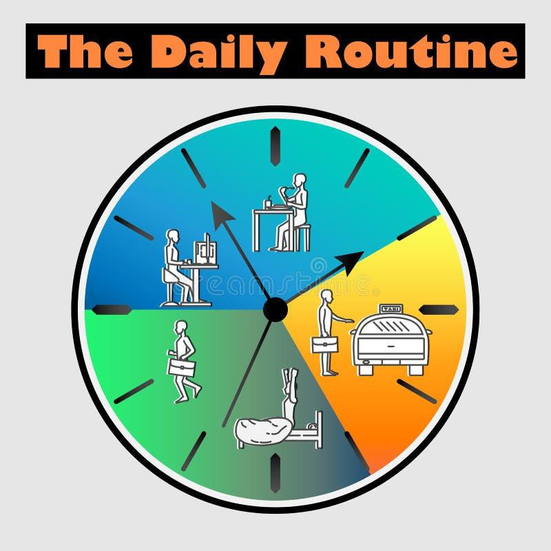 Wektorowa płaska ilustracja - życia Dzienna rutyna z próbka charakteru officeman na zegarze rozkład ilustracja wektor