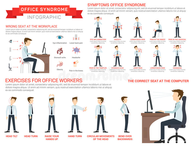 Wektorowa płaska ilustracja dla biurowego syndromu royalty ilustracja