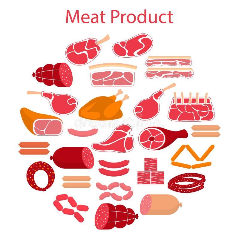 Wektorowa płaska ilustracja z różnymi rodzajami mięso royalty ilustracja