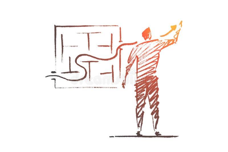 Wektorowa ręka rysujący biznesowy pojęcia nakreślenie ilustracja wektor
