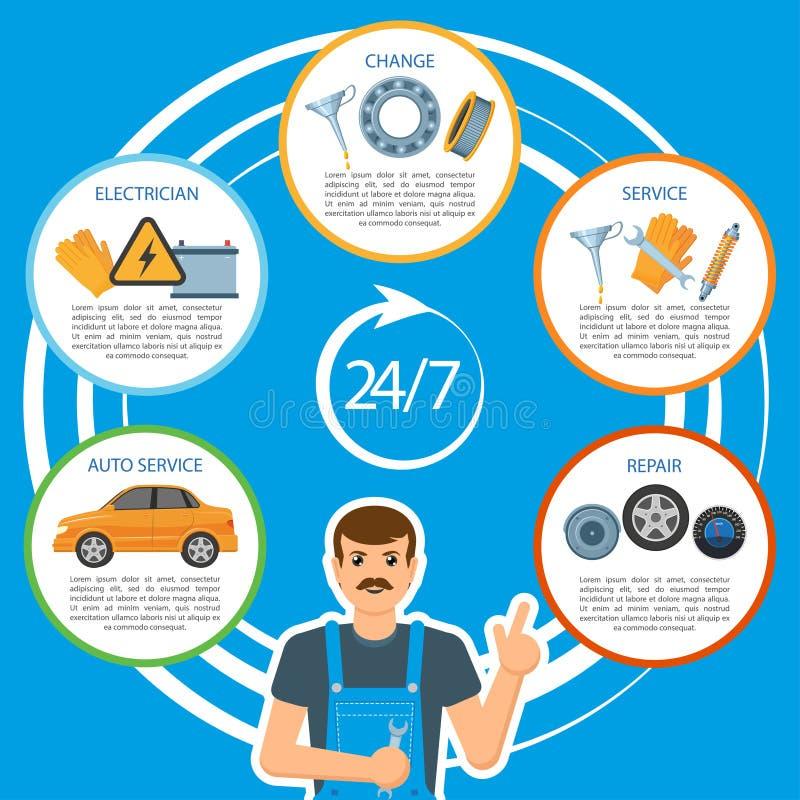 Wektorowa samochód naprawa, mechanik usługa infographics ilustracji