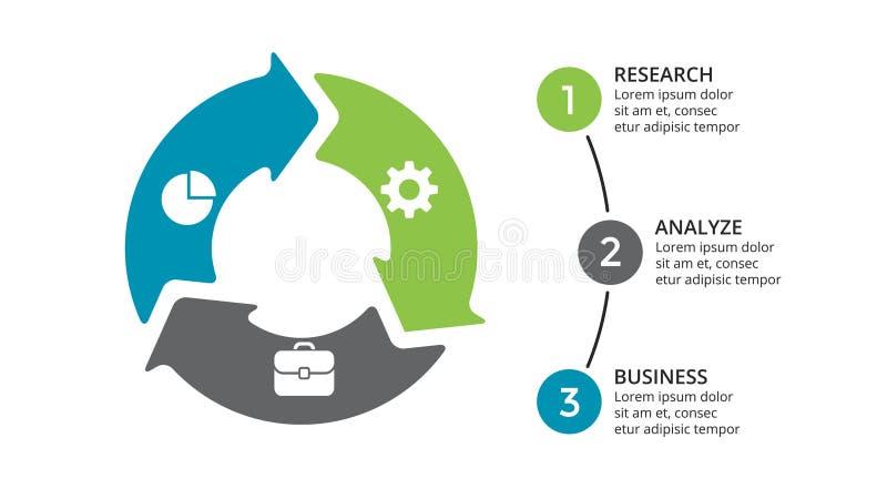 Wektorowe okrąg strzała infographic, cyklu diagram, geometryczny wykres, prezentaci mapa Biznesowy pojęcie z 3 opcjami ilustracji