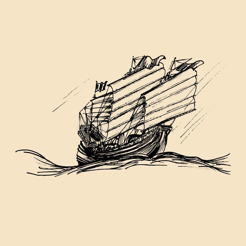 Wektorowego żeglowania dżonki chiński statek w morzu w atramentu kreskowym stylu Ręka kreślił żeglować wschodnią łódź royalty ilustracja