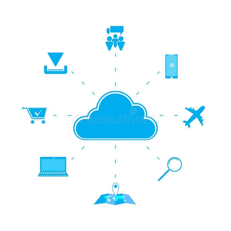 Wektorowego abstrakcjonistycznego sztandar ikony projekta interneta komputerowa technologia wprowadza innowacje pojęcie ilustracji