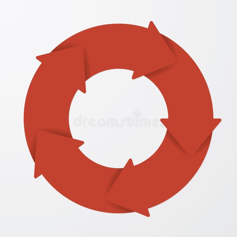 Wektorowego czerwonego etapu życia strzałkowaty diagram 5 kroków royalty ilustracja