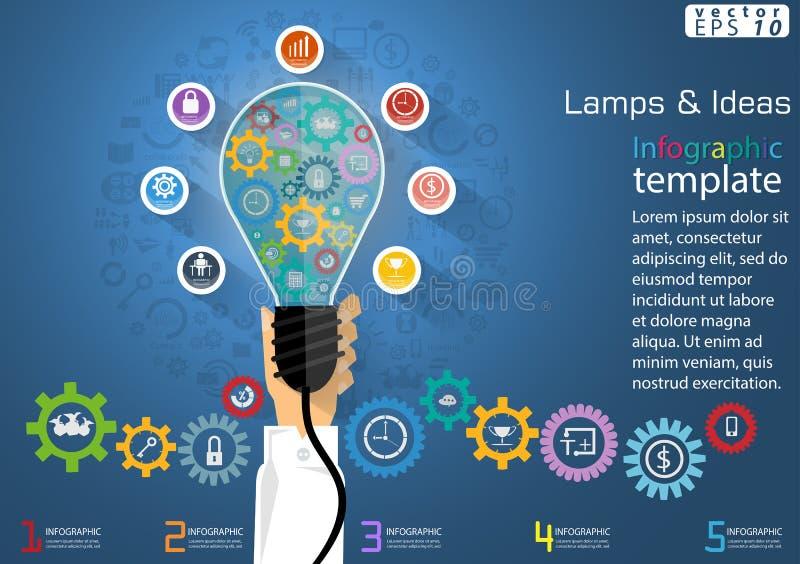 Wektorowego ilustracyjnego Infographic szablonu móżdżkowy Biznesowy nowożytny pomysł i pojęcie z ikoną, ręka, ilustracji