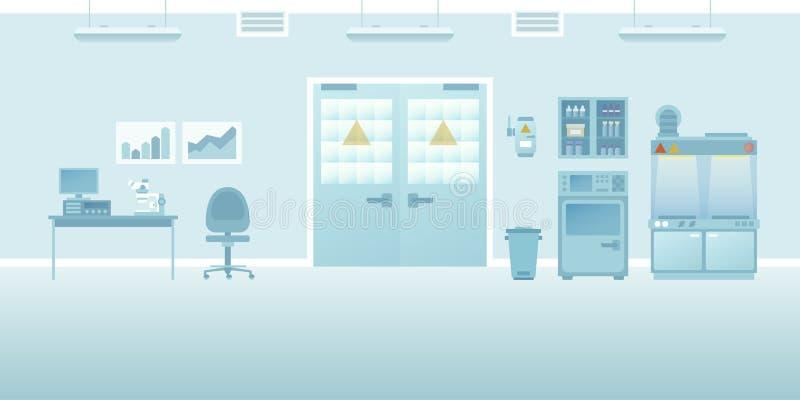 Wektorowego naukowego laboranckiego wn?trza pusta scena w mieszkanie stylu royalty ilustracja