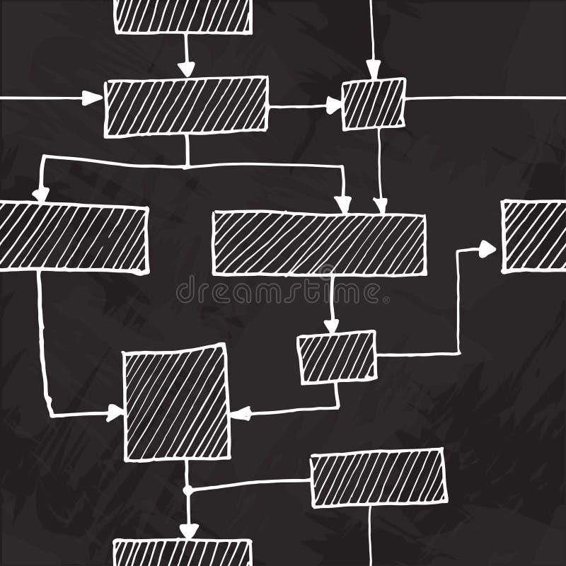 Wektorowego ręka remisu flowchart bezszwowy tło ilustracji