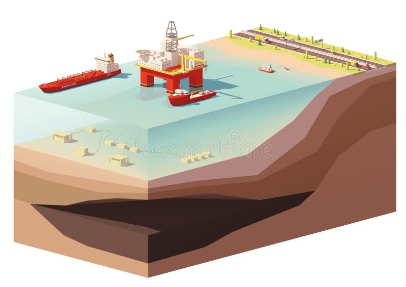 Wektorowej niskiej poli- na morzu wieży wiertniczej wiertnicza platforma ilustracja wektor