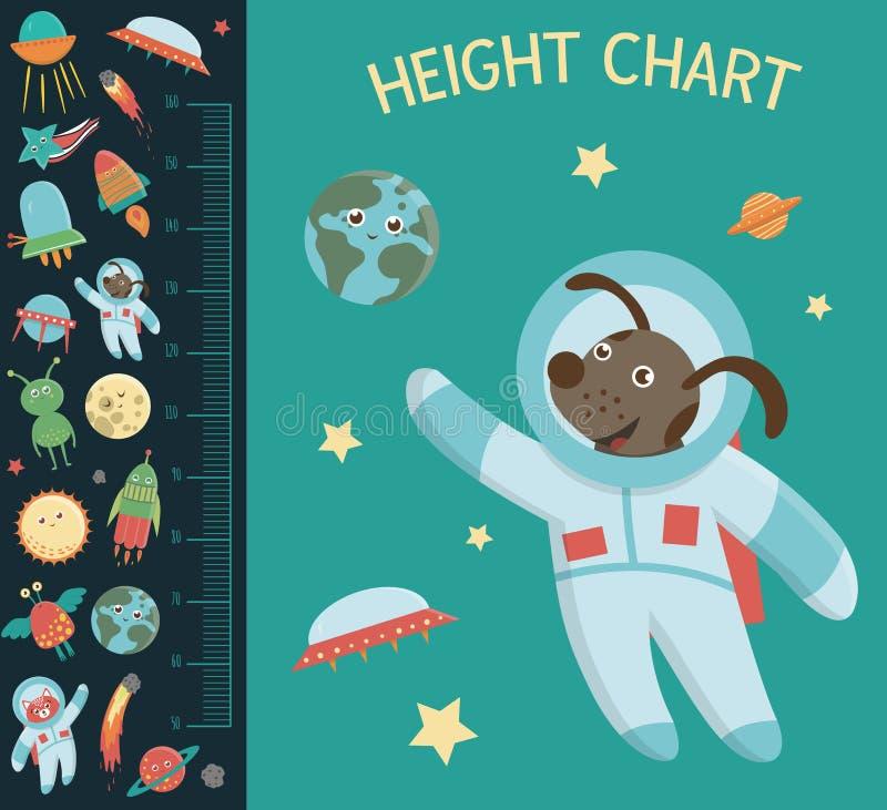 Wektorowej przestrzeni wzrosta mapa Obrazek z pozaziemskimi elementami dla dzieci Pomiar skala z ufo, planeta, royalty ilustracja