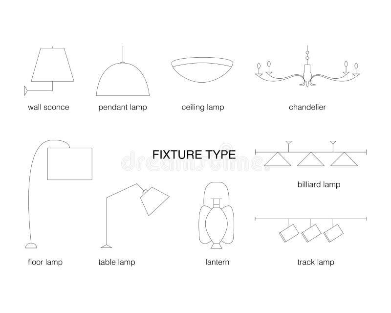 Wektorowi elementów wyposażenia typ ilustracji