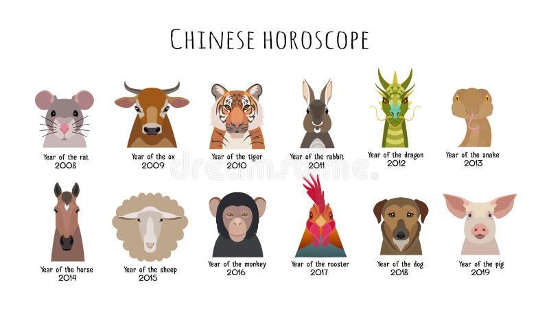 Wektorowi głów zwierzęta Chiński horoskop w kreskówki mieszkaniu projektują ilustracja wektor
