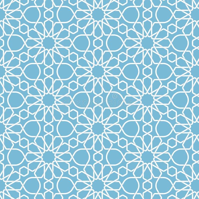 Wektorowy abstrakcjonistyczny geometryczny islamski tło Opierający się na etnicznych muzułmańskich ornamentach Przeplatani papier ilustracja wektor