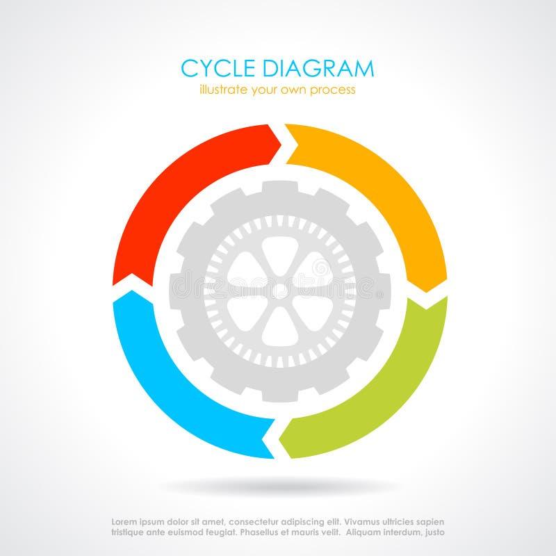 Wektorowy cyklu diagram ilustracji