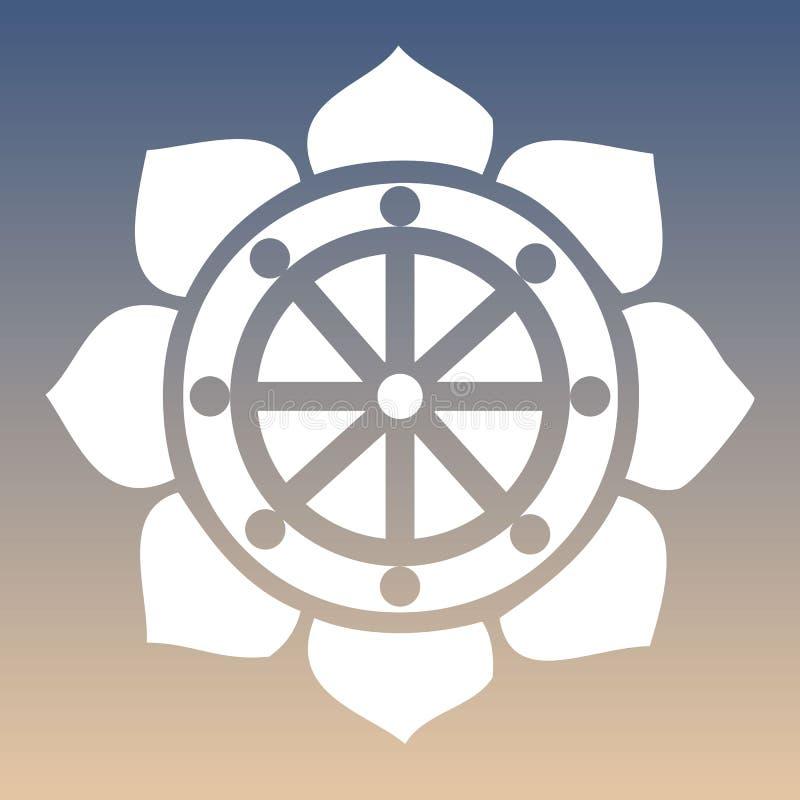 Wektorowy Dharma Toczy wewnątrz Lotosowego kwiatu na Naturalnym tle ilustracji