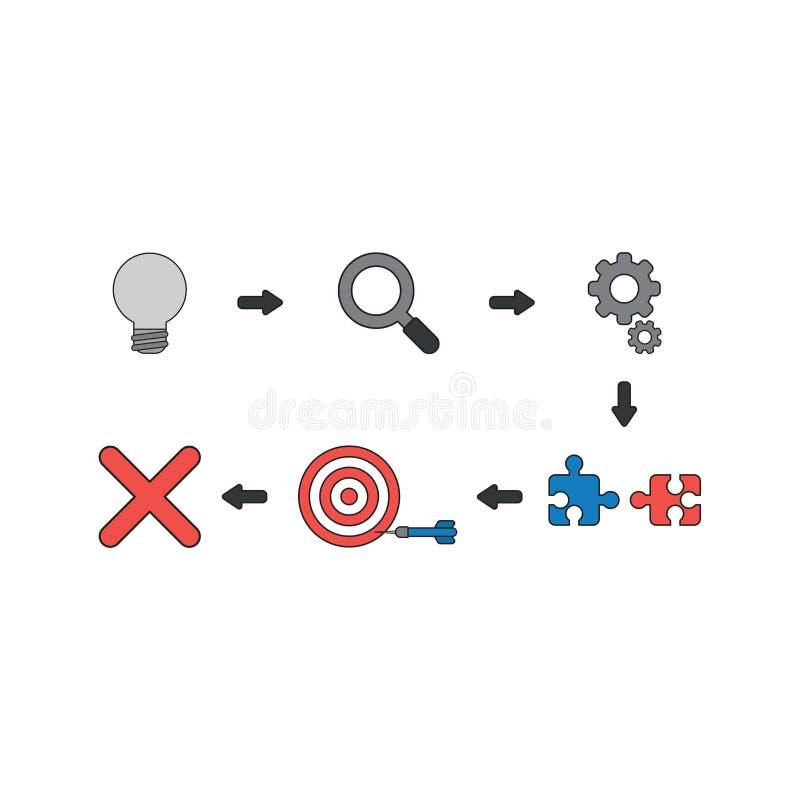 Wektorowy ikony pojęcie popielatej żarówki zły pomysł, powiększa - szkło, przekładnie, niezgodni wyrzynarki łamigłówki kawałki, b ilustracji