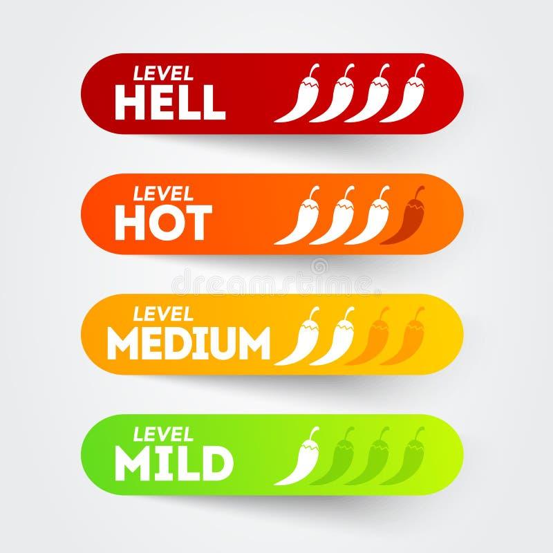 Wektorowy ilustracyjny gorący czerwonego pieprzu siły skali wskaźnik ustawiający z łagodnych, średnich, gorących i piekła pozycja ilustracja wektor