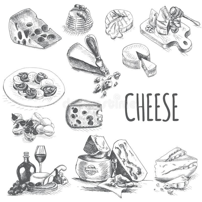 Wektorowy ilustracyjny nakre?lenie - ser provolone, cheddar, edam, Parmigiano, cheddar, parmesan, camembert, brie, mozzarella royalty ilustracja