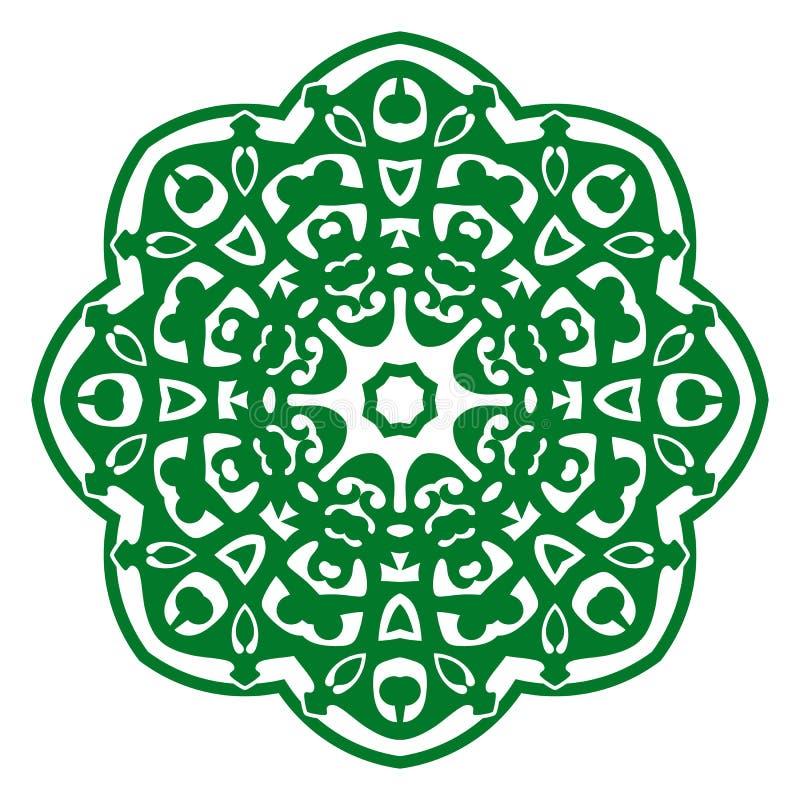 Wektorowy Ilustracyjny ornament Z Kaukaskimi motywami royalty ilustracja