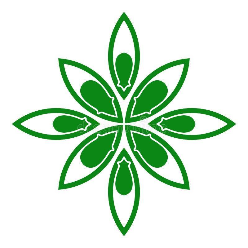 Wektorowy Ilustracyjny ornament Z Kaukaskimi motywami Odizolowywającymi royalty ilustracja