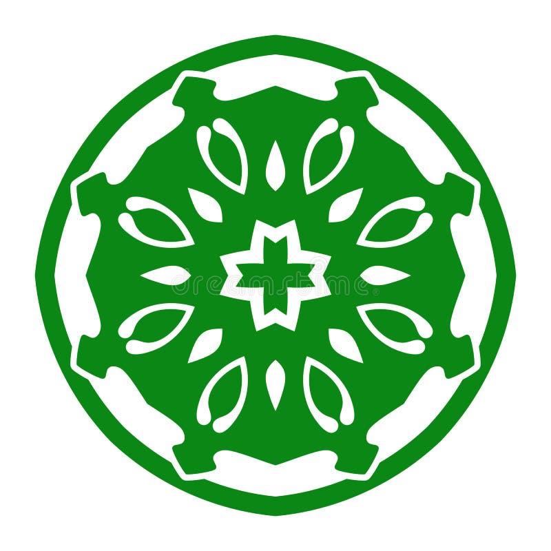 Wektorowy Ilustracyjny ornament Z Kaukaskimi motywami Odizolowywającymi ilustracja wektor