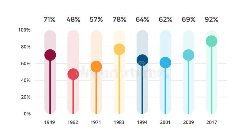 Wektorowy infographic, diagram mapa, wykres prezentacja Biznesowy szablon z 8 opcjami, części, kroki, procesy 16x9 ilustracja wektor