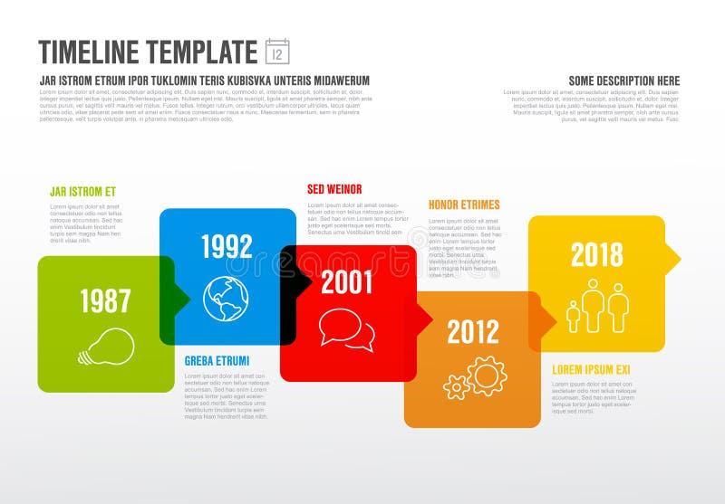 Wektorowy Infographic linii czasu horyzontalny szablon ilustracji