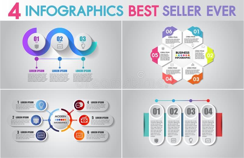 Wektorowy Infographics projekt i biznes marketingowe ikony ustawiać możemy używać dla obieg układu, diagram, sprawozdanie roczne, ilustracja wektor