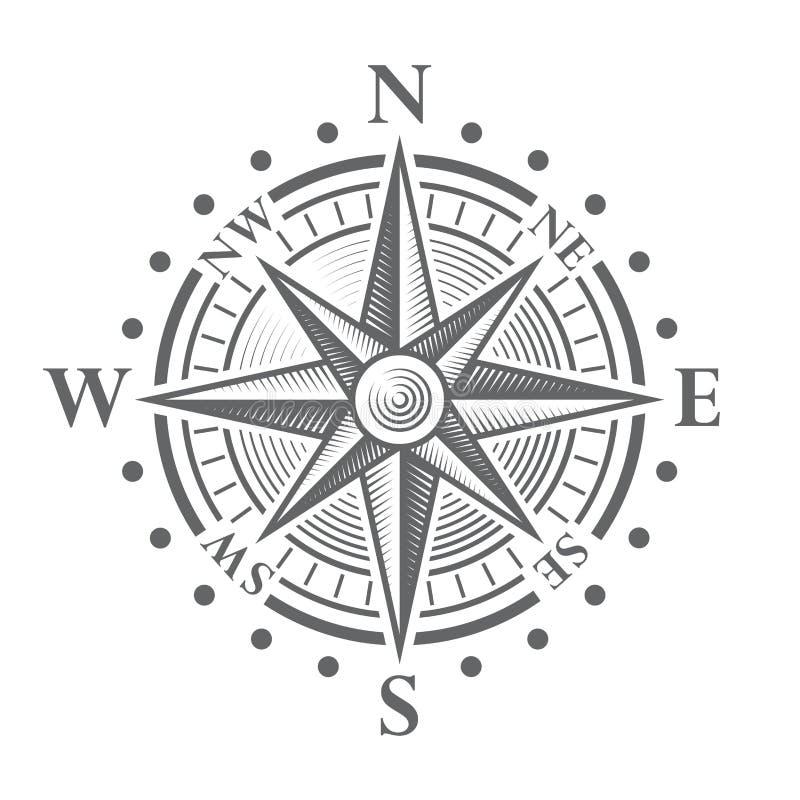 Wektorowy kompas Wzrastał