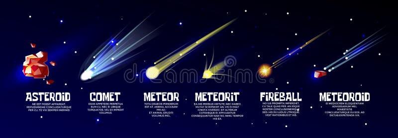 Wektorowy kreskówka meteoryt, komety asteroidy set ilustracji