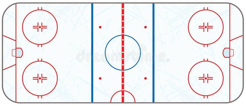 Wektorowy Lodowego hokeja lodowisko Z Łyżwowymi ocenami ilustracji