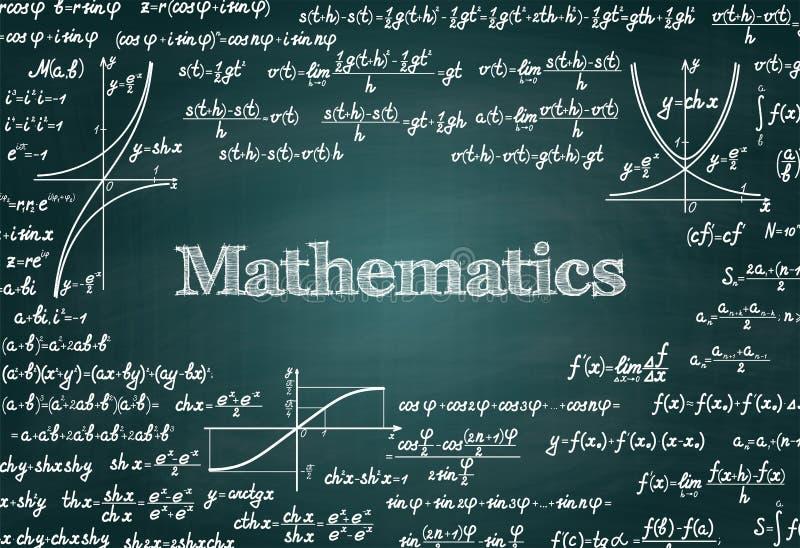 Wektorowy matematycznie zielony chalkboard tło royalty ilustracja