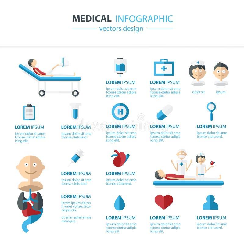 Wektorowy Medyczny i zdrowie Infographics pojęcie royalty ilustracja