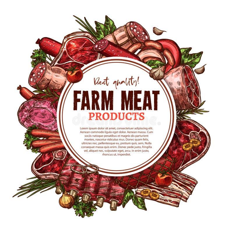 Wektorowy nakreślenia gospodarstwa rolnego świeżego mięsa butchery plakat ilustracji