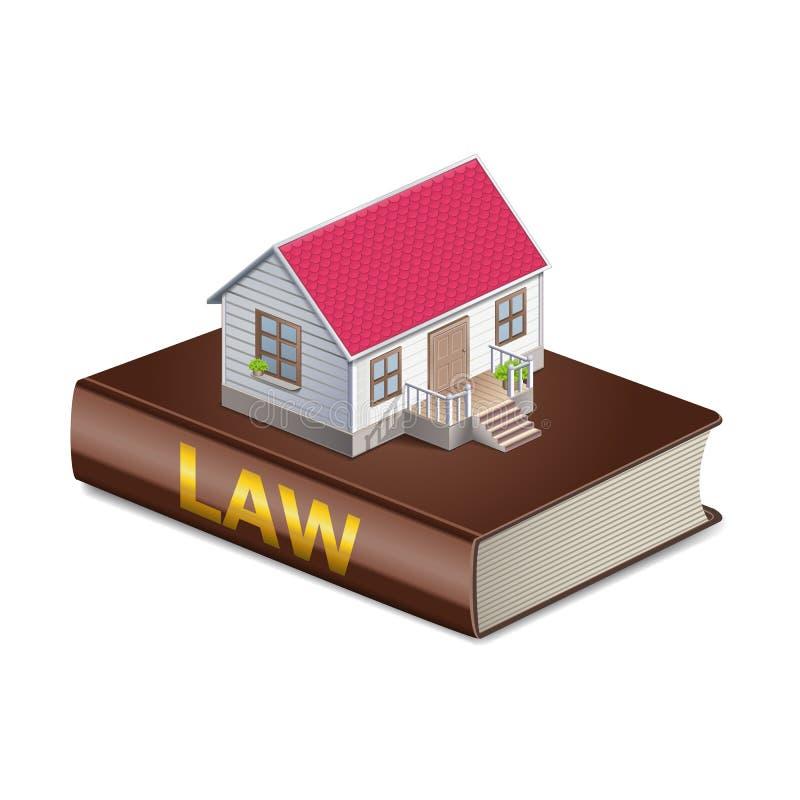 Wektorowy nieruchomości i prawa pojęcie