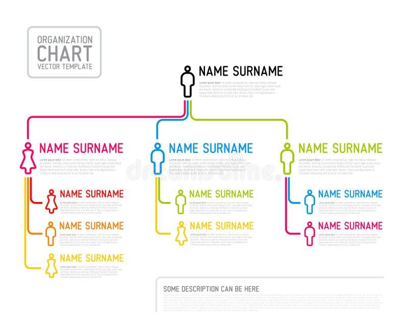 Wektorowy nowożytny organizaci mapy szablon robić od cienkich linii ilustracji