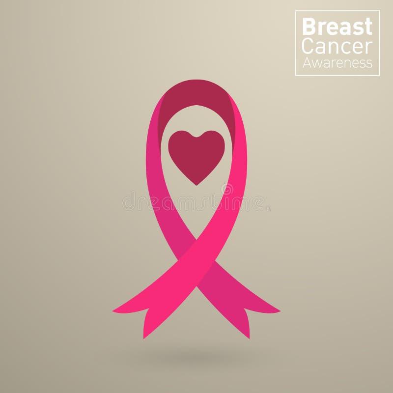 Wektorowy nowotwór piersi świadomości menchii faborek royalty ilustracja