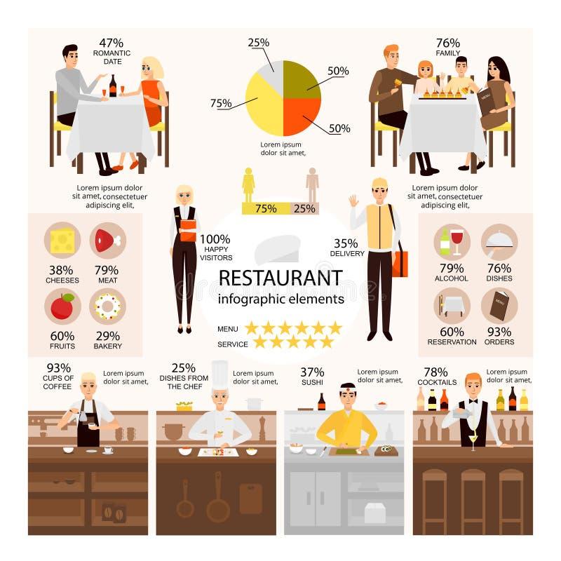Wektorowy płaski ustawiający restauracyjni infographic elementy ilustracji